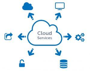 Cloud Services In Albuquerque
